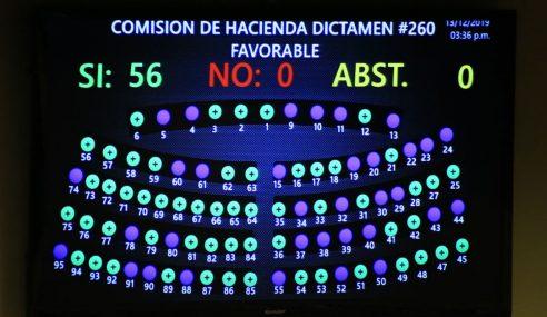Asamblea Legislativa  aprueba con 56 votos reformas a la Ley de Contribución Especial a los Grandes Contribuyentes