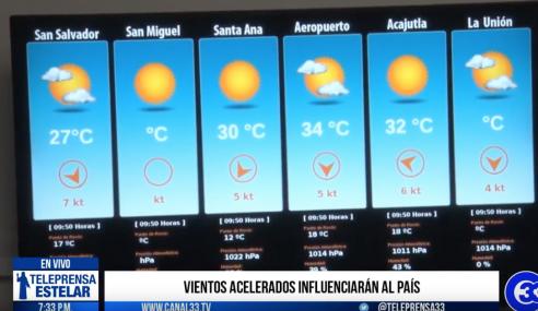 Vientos acelerados influenciarán el país